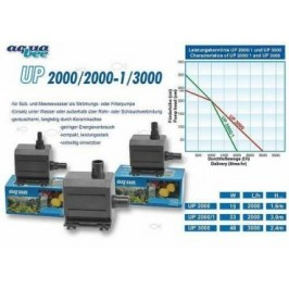 Aquabee UP 2000 Universalpumpe